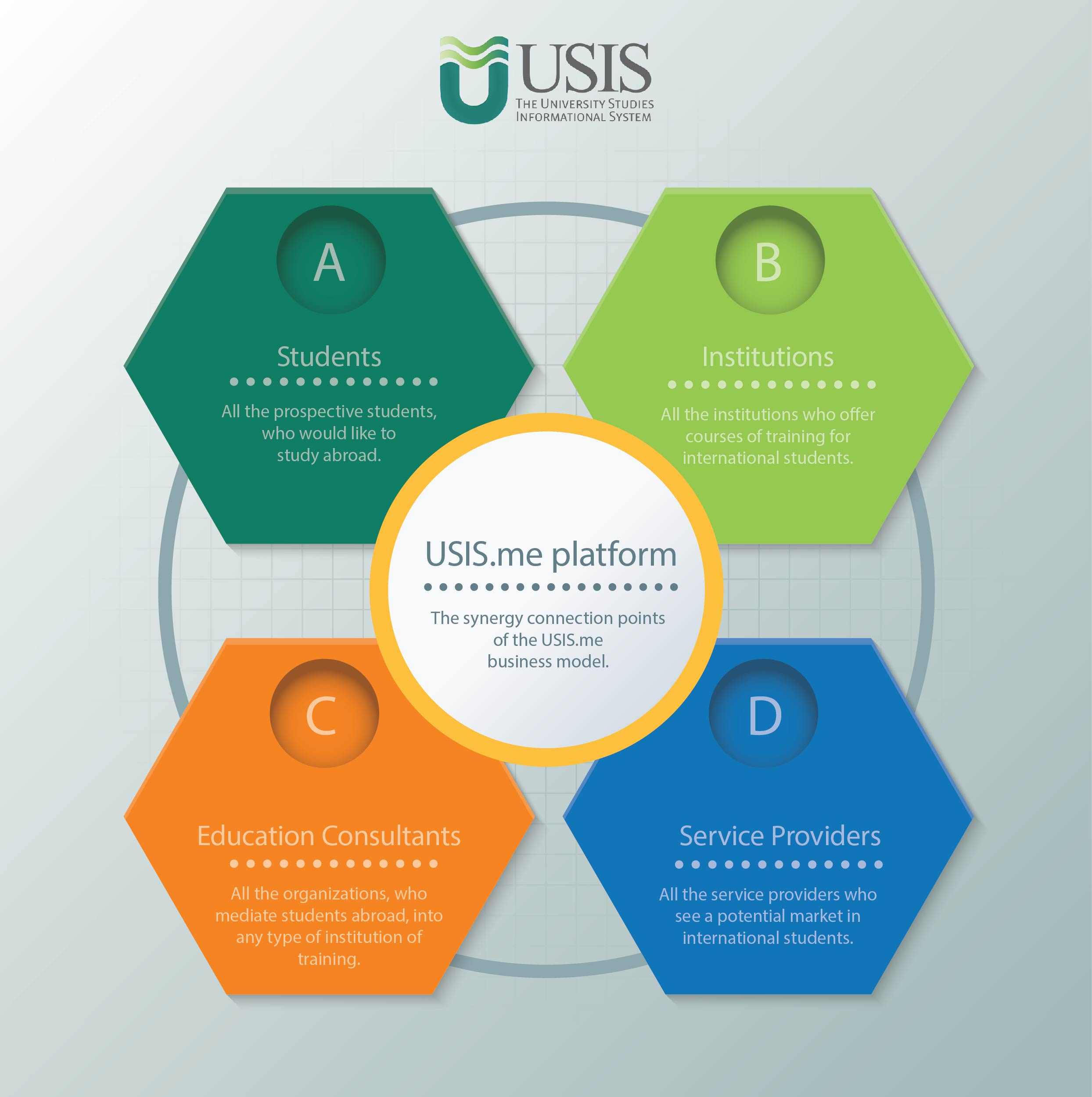 USIS.me System